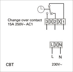 Images Wiring - CBT - Systemair
